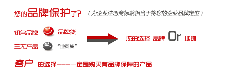 上海注册商标,申请商标,上海商标代理公司