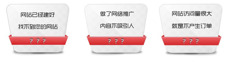 营销型网站,营销型网站建设,上海营销型网站建设